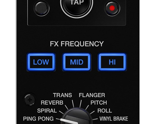 FX Frequency