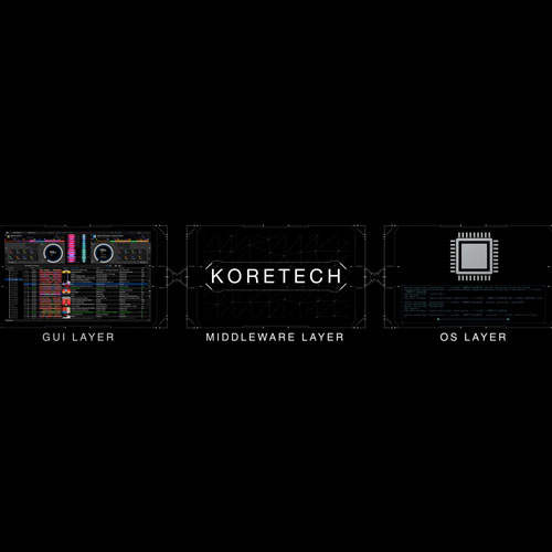 rekordbox-koretech-1