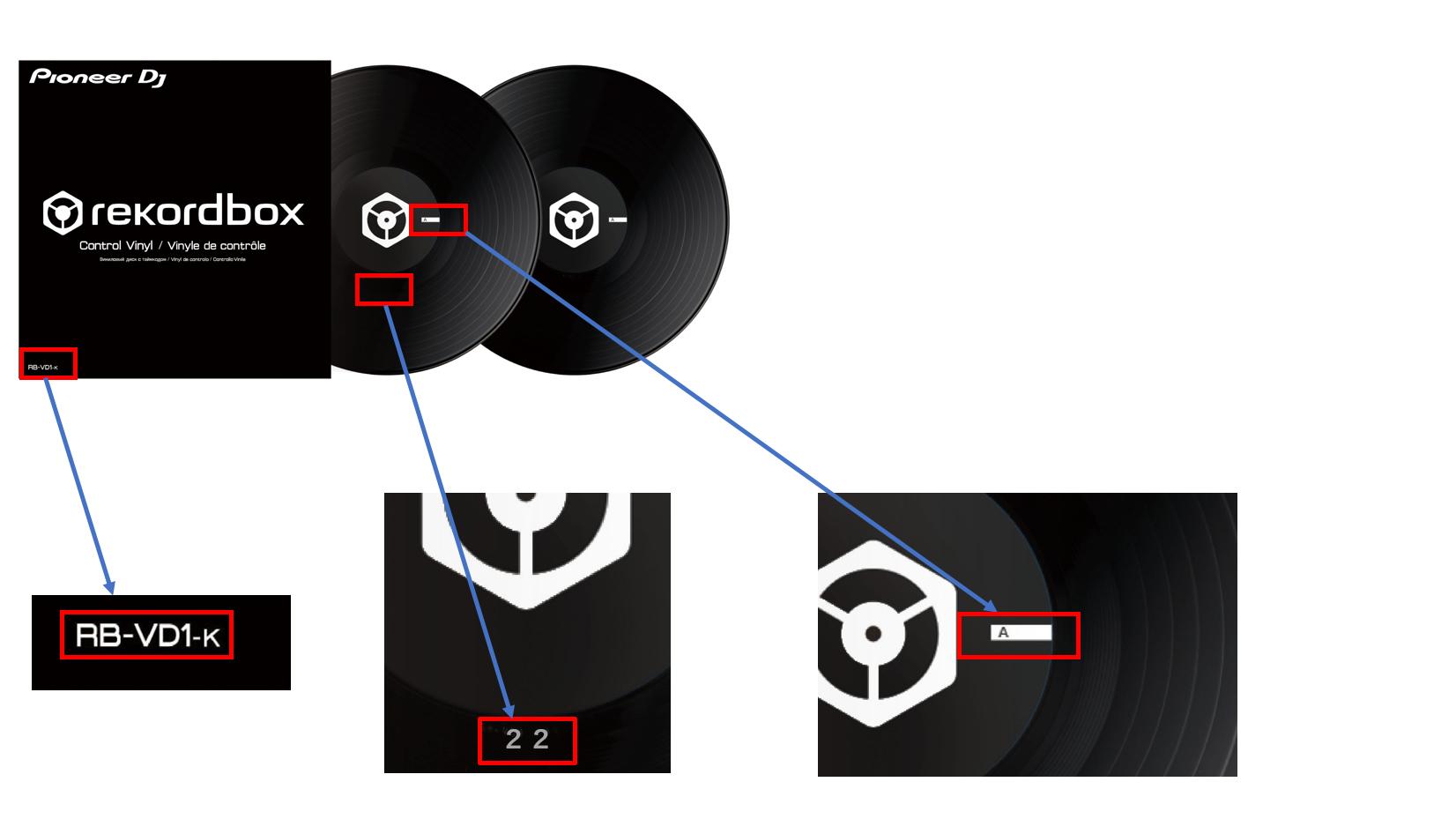 Woran du betroffene Exemplare des Control-Vinyls RB-VD1 erkennst