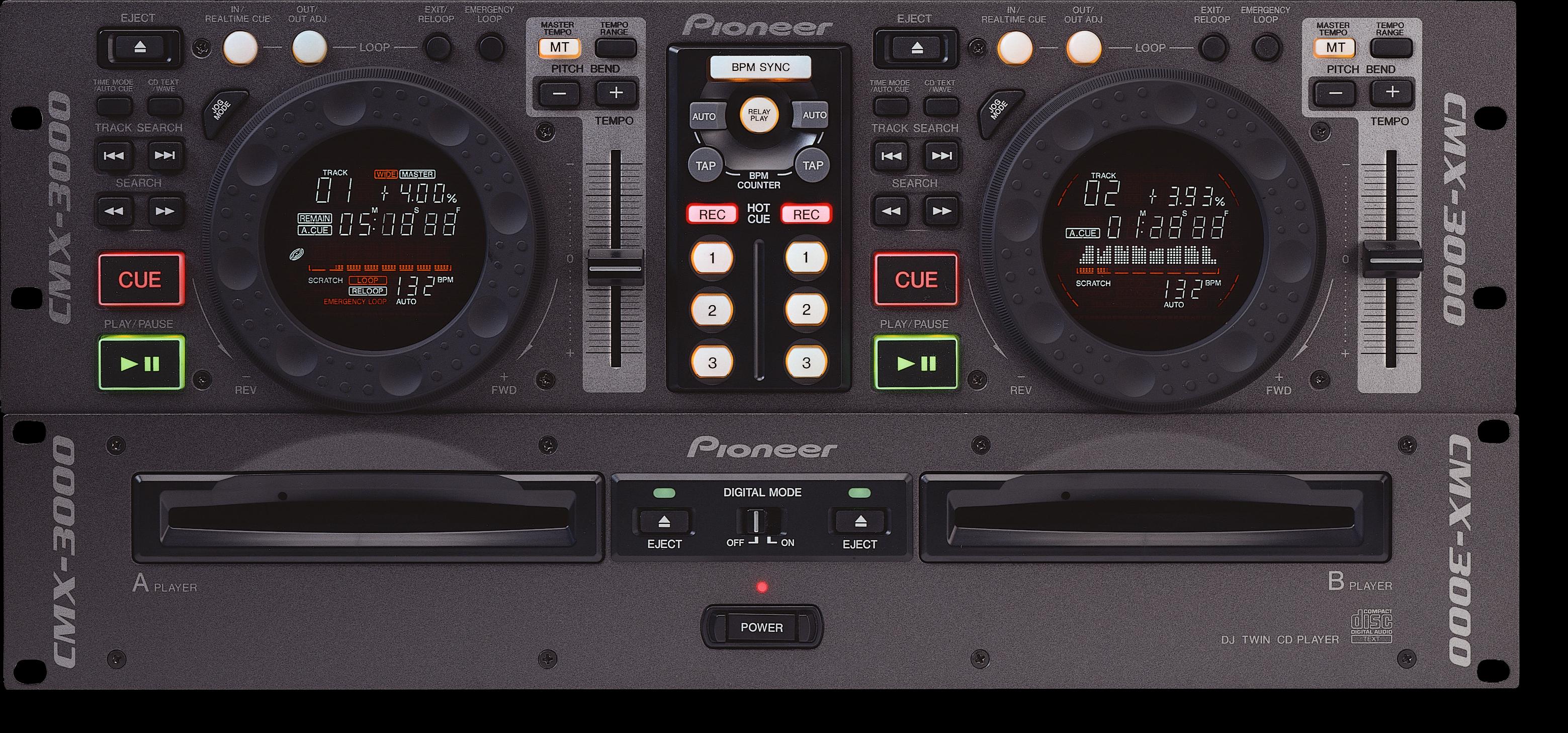 CMX-3000 main
